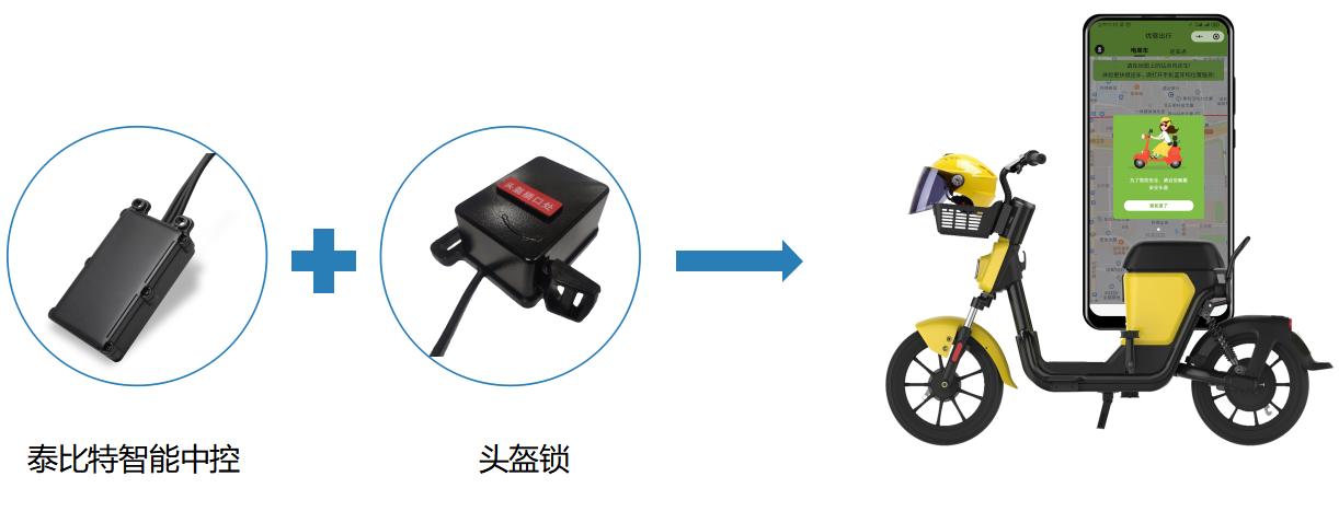 共享电动车